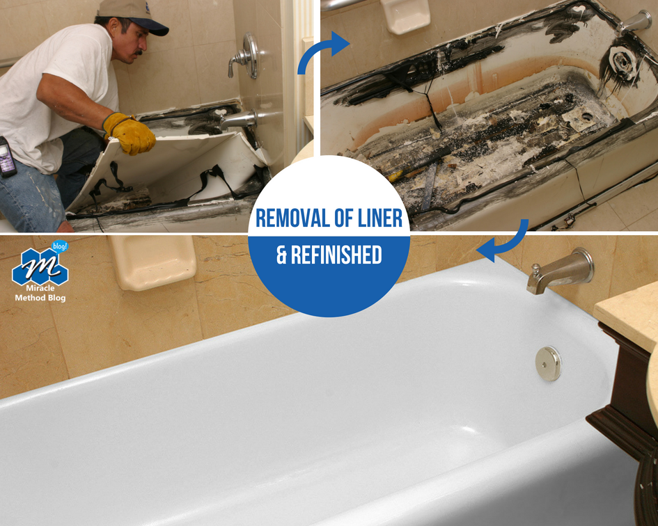 Is refinishing just a cover up like bathtub liners for Tub liner cost